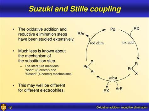 Suzuki Coupling Ppt Ppt Oxidative Addition And Reductive Elimination