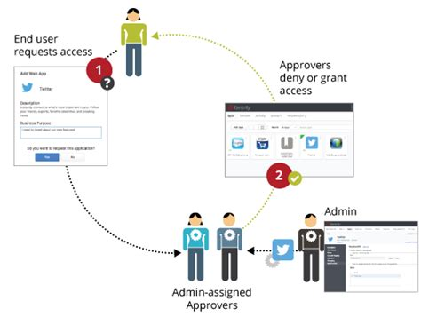 zoho desk vs zendesk help desk zendesk advanced reporting for zendesk