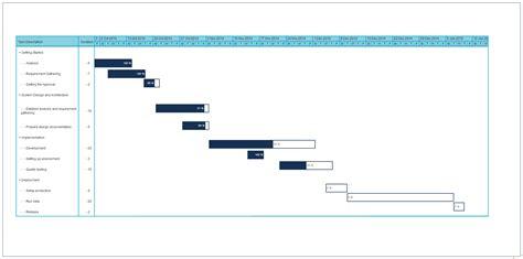 gantt chart template gantt chart templates to instantly create project