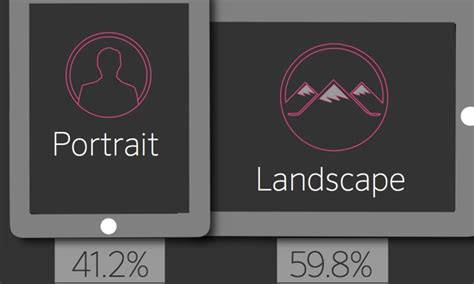 iphone css layout with landscape portrait modes ipad users prefer landscape mode late night facebooking