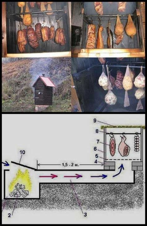 build your own backyard smoker how to build your own backyard smoker iseeidoimake