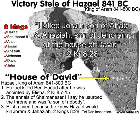 the house of david hazael king of aram 842 800 bc tel dan quot house of david quot inscription 841 bc they