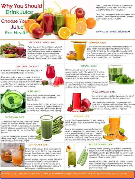 Guide To Fruit And Veggie Detox by Fruits And Vegetables Juice For Great Health Infographic