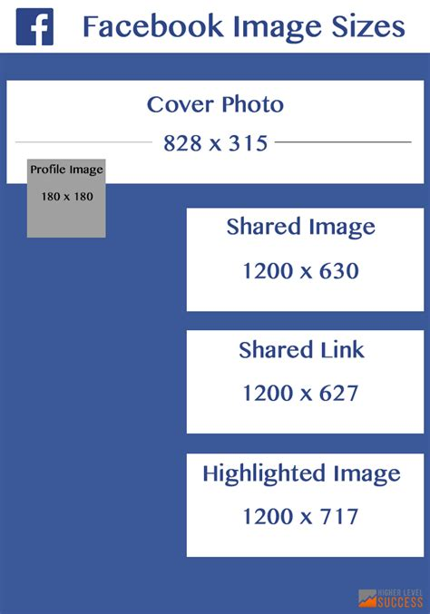 fb post size 2017 social media image sizes cheat sheet 187 higher level