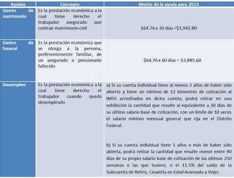 aprueban ley para prorrogar incapacidad por maternidad mexico prestaciones econ 243 micas del imss para los trabajadores