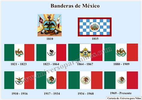 imagenes de las banderas historicas de mexico explicacion de la bandera de mexico para ni 241 os