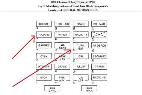 2006 Chevy Express Fuse Box Wiring Diagram