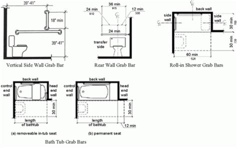 ada bathroom grab bar guidelines
