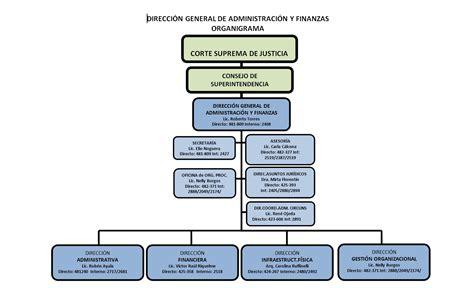 departamento de justicia registro propiedad departamento de justicia registro propiedad