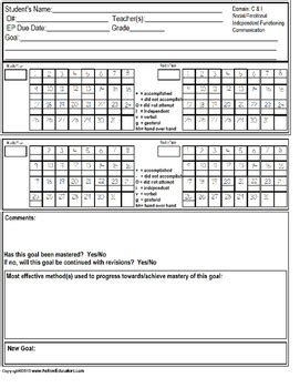 Special Education Iep Data Collection Sheets For Teachers Students Editable Iep Goal Data Collection Template