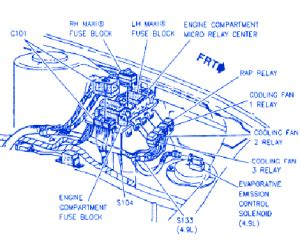Cadillac Xlr 2005 Front Engine Fuse Box Block Circuit