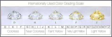 Fancy Colored Diamonds To Die For From Fancydiamonds Net by Die 4cs Der Diamanten
