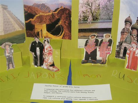 how to make a pop up book report the center for advanced research on language acquisition