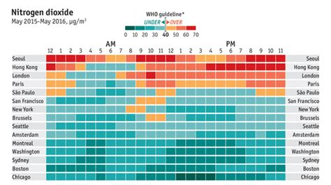 How Much Is An Mba At Nyu by Daily Chart Comparing Air Pollution The Economist