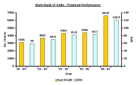 state bank of india branches in germany india stock market analysis stock of the week state bank