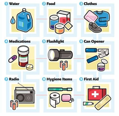 essential home items how prepared is douglas county together prepared