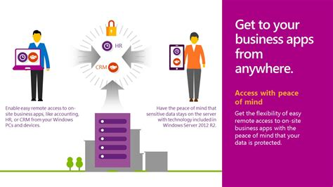 Office 365 Business Email Office 365