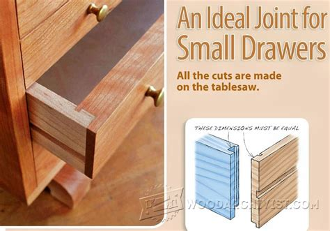 Drawer Construction Methods by 1502 Drawer Joints Woodarchivist