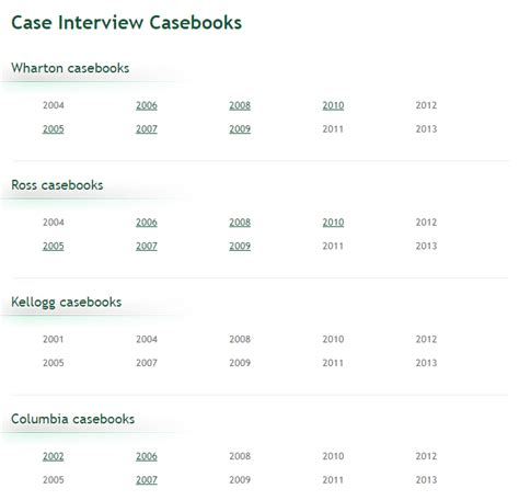 Mba Consulting Casebooks by Harvard Consulting Book Impact