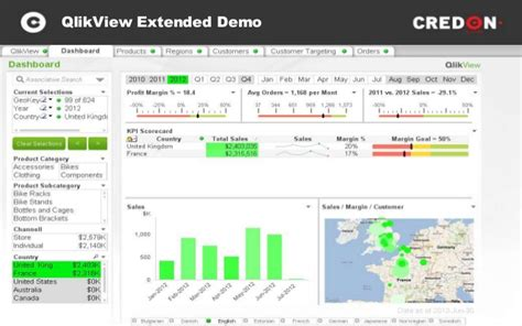 qlikview design guidelines qlikview business discovery