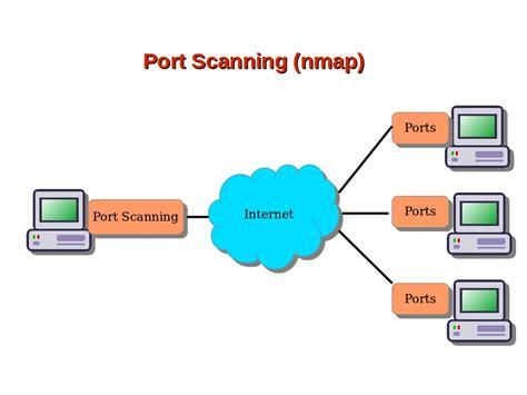 port scanner vdevendetta info port scanners