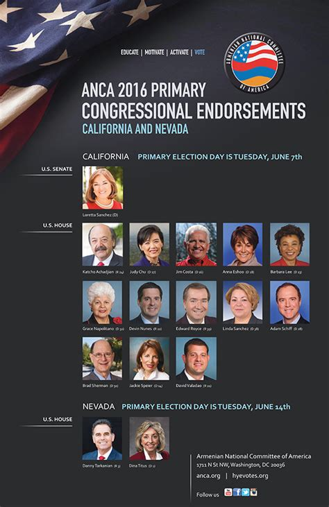 Endorsements Thanks Or No Thanks by Anca Releases Congressional Endorsements Ahead Of Ca And