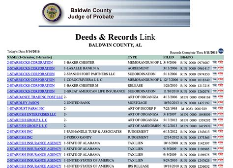 Baldwin County Al Property Records Alabama Deed Forms Quit Claim Warranty And Special Warranty Eforms Free