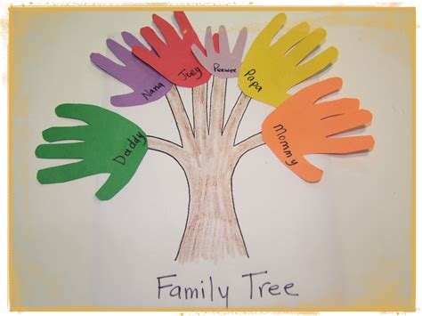 family themed crafts for my family project image result for http