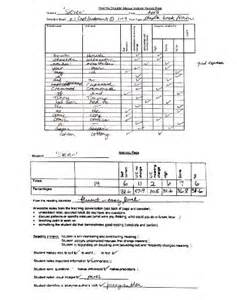 Miscue Analysis Form Template by The Ontario Researcher Reports And Documents