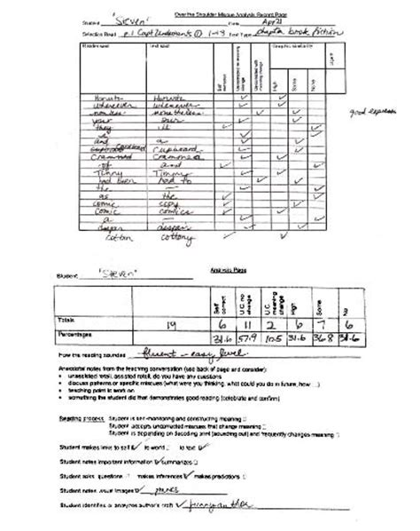 miscue analysis form template the ontario researcher reports and documents