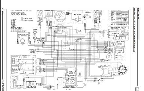 2003 polaris sportsman 500 wiring diagram wiring diagrams