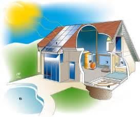 ces maisons qui 233 conomisent l 233 nergie le chauffage solaire