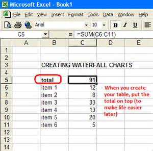 excel waterfall chart template waterfall charts