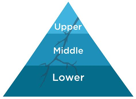 socialization classes hijacking the class pyramid paradigm