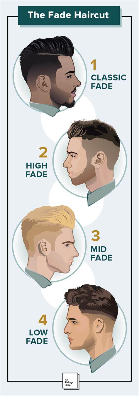 haircuts in chicopee luxury haircuts chico kids hair cuts