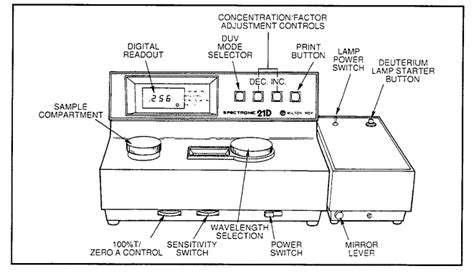 how a spectrophotometer works diagram chapter xvii