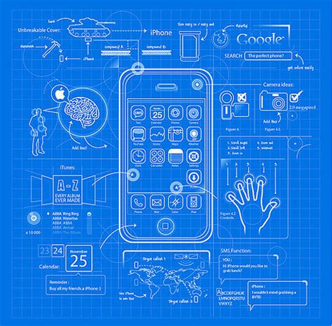 blueprint design how much does a mobile app cost