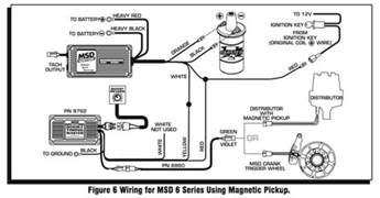 Msd Ignition Part Number 5200 Msd S Newest 6al Takes Conventional Ignitions Into The