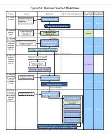 Flowchart Template Microsoft by 7 Business Flow Chart Templates 7 Free Word Pdf Format