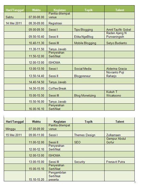 Wedding Checklist Indonesia Excel by Upaya Meniscayakan Impian Lewat Poin Rejeki Bni Taplus