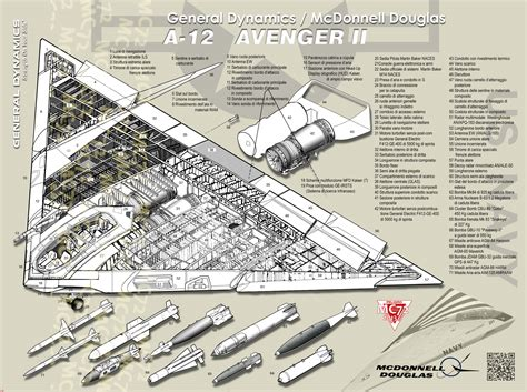 Section 12 A 2 by Gd Mdd A 12 Avenger Ii Cutaway Spaccato Profili
