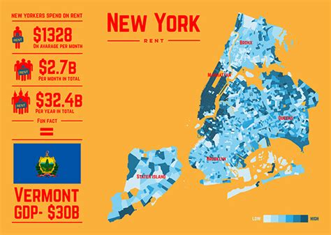different sections of new york city infographics compare the quality of life in the boroughs