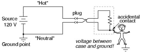 safe circuit design electrical safety electronics textbook