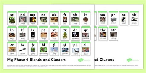 Phase 4 Phonics Sound Mat by Blends And Clusters Phase 4 Sound Mat Literacy Phonics