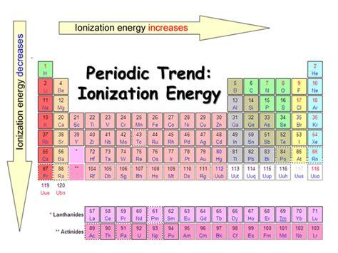 general information phosphorus