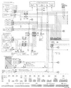 wiring diagram for 1997 subaru impreza get free image