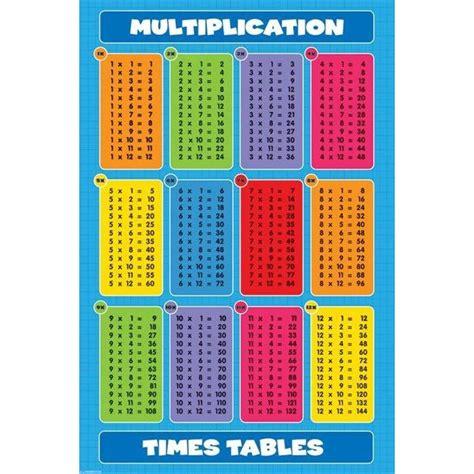 les table de multiplication de 1 a 12 affiche les tables de multiplication 61 x 91 5cm achat