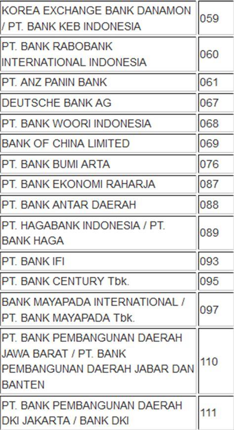 bca kode bank daftar kode bank di indonesia lengkap dari bi