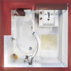 choisir un combin 233 bain pour une salle de bain
