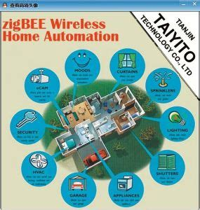 the best smart home iot products of ces 2017 zdnet china best price good quality wireless smart home iot home